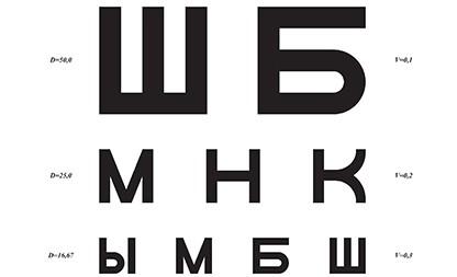 Почему важно проверять зрение не реже одного раза в год?